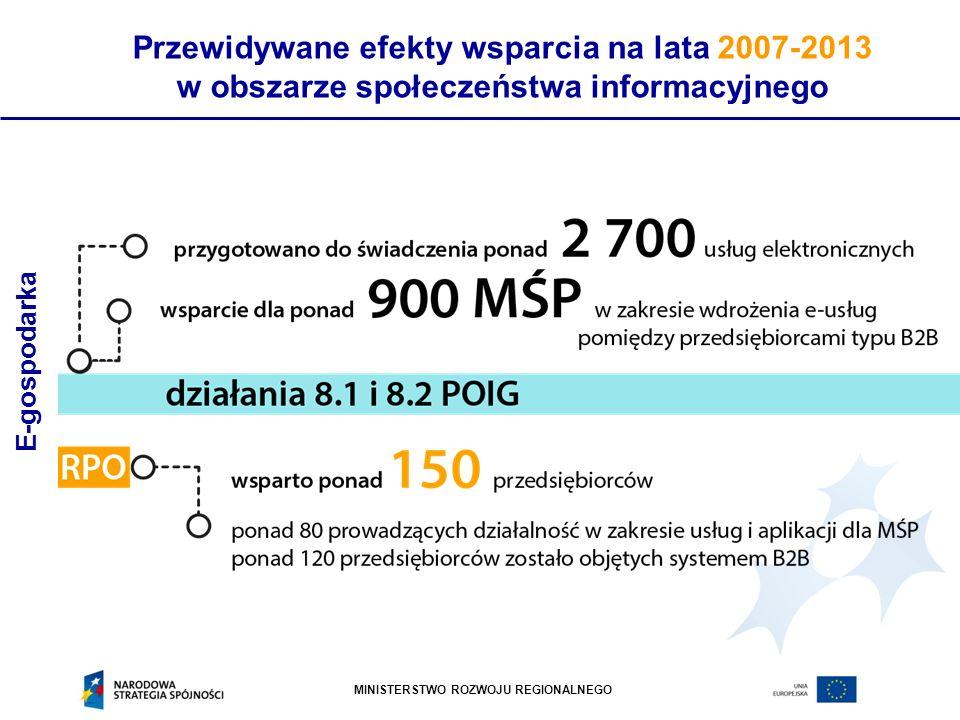 MINISTERSTWO ROZWOJU REGIONALNEGO Przewidywane efekty wsparcia na lata 2007-2013 w obszarze społeczeństwa informacyjnego E-gospodarka