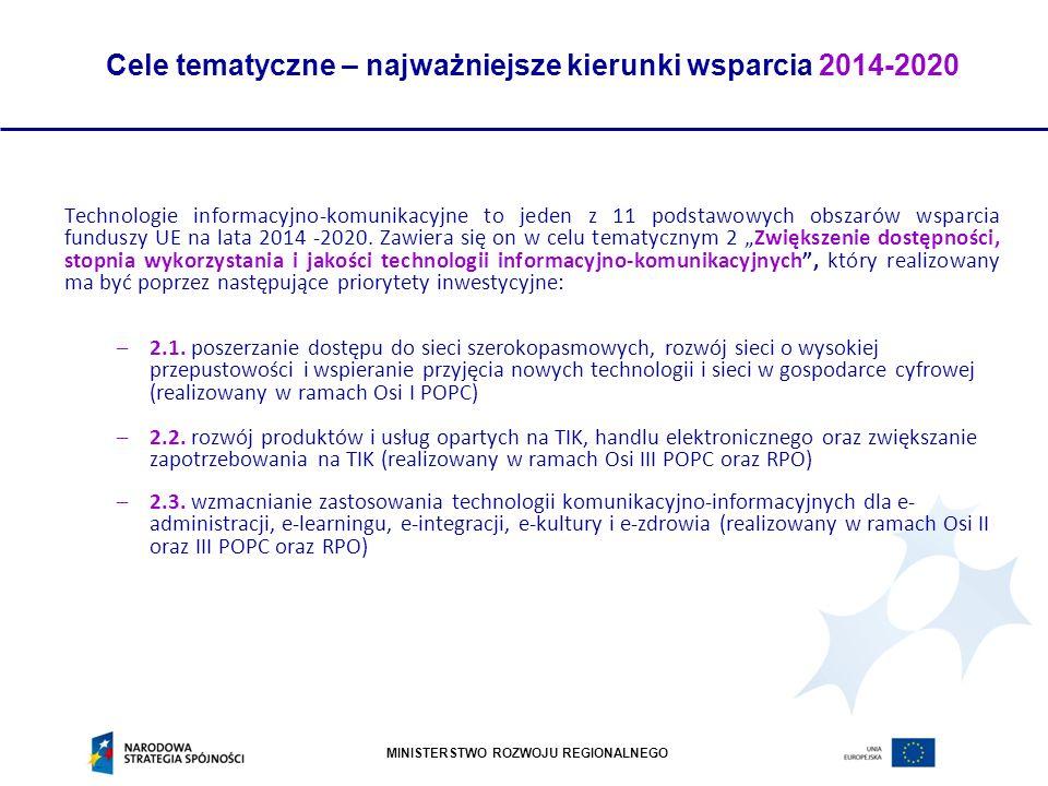 MINISTERSTWO ROZWOJU REGIONALNEGO Cele tematyczne – najważniejsze kierunki wsparcia 2014-2020 Technologie informacyjno-komunikacyjne to jeden z 11 podstawowych obszarów wsparcia funduszy UE na lata 2014 -2020.