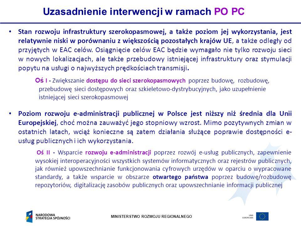 MINISTERSTWO ROZWOJU REGIONALNEGO Uzasadnienie interwencji w ramach PO PC Zjawisko wykluczenia cyfrowego dotyczy ok.