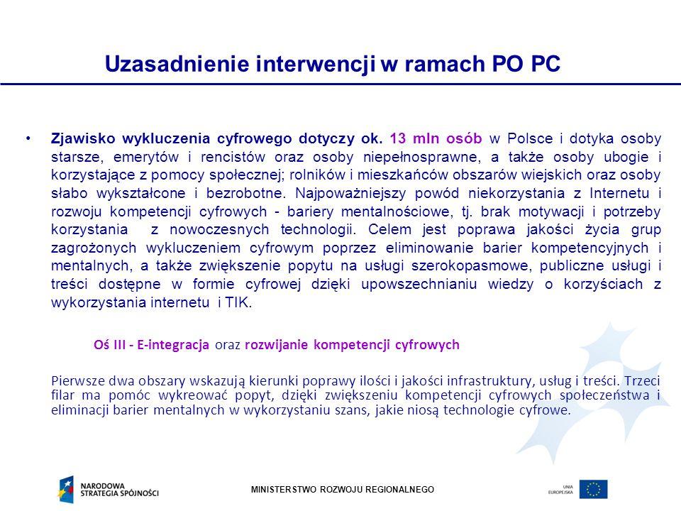 MINISTERSTWO ROZWOJU REGIONALNEGO Uzasadnienie interwencji w ramach PO PC Zjawisko wykluczenia cyfrowego dotyczy ok. 13 mln osób w Polsce i dotyka oso