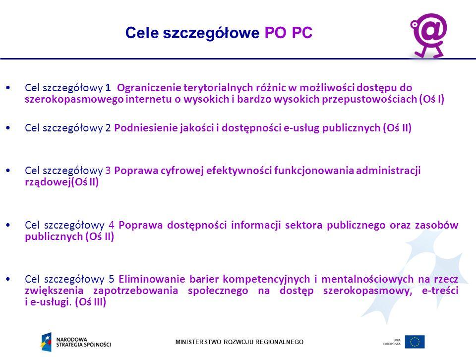 MINISTERSTWO ROZWOJU REGIONALNEGO Cel szczegółowy 1 Ograniczenie terytorialnych różnic w możliwości dostępu do szerokopasmowego internetu o wysokich i bardzo wysokich przepustowościach (Oś I) Cel szczegółowy 2 Podniesienie jakości i dostępności e-usług publicznych (Oś II) Cel szczegółowy 3 Poprawa cyfrowej efektywności funkcjonowania administracji rządowej(Oś II) Cel szczegółowy 4 Poprawa dostępności informacji sektora publicznego oraz zasobów publicznych (Oś II) Cel szczegółowy 5 Eliminowanie barier kompetencyjnych i mentalnościowych na rzecz zwiększenia zapotrzebowania społecznego na dostęp szerokopasmowy, e-treści i e-usługi.