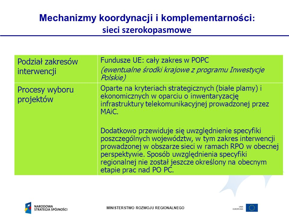 MINISTERSTWO ROZWOJU REGIONALNEGO Mechanizmy koordynacji i komplementarności : sieci szerokopasmowe Podział zakresów interwencji Fundusze UE: cały zak