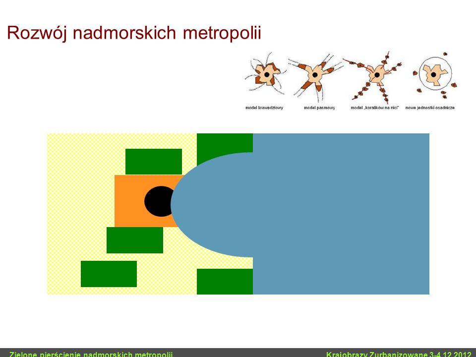 Rozwój nadmorskich metropolii Zielone pierścienie nadmorskich metropolii … Krajobrazy Zurbanizowane 3-4.12.2012
