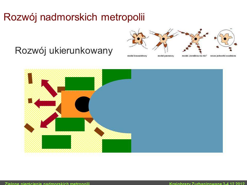 Rozwój nadmorskich metropolii Rozwój ukierunkowany Zielone pierścienie nadmorskich metropolii … Krajobrazy Zurbanizowane 3-4.12.2012
