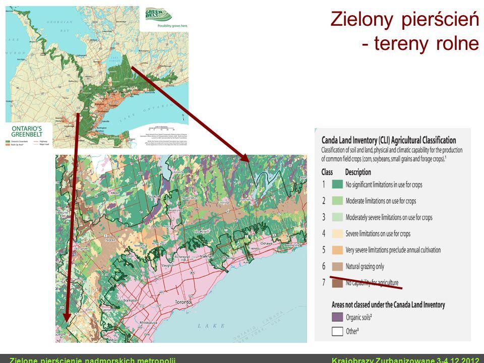 Zielony pierścień - tereny rolne Zielone pierścienie nadmorskich metropolii … Krajobrazy Zurbanizowane 3-4.12.2012