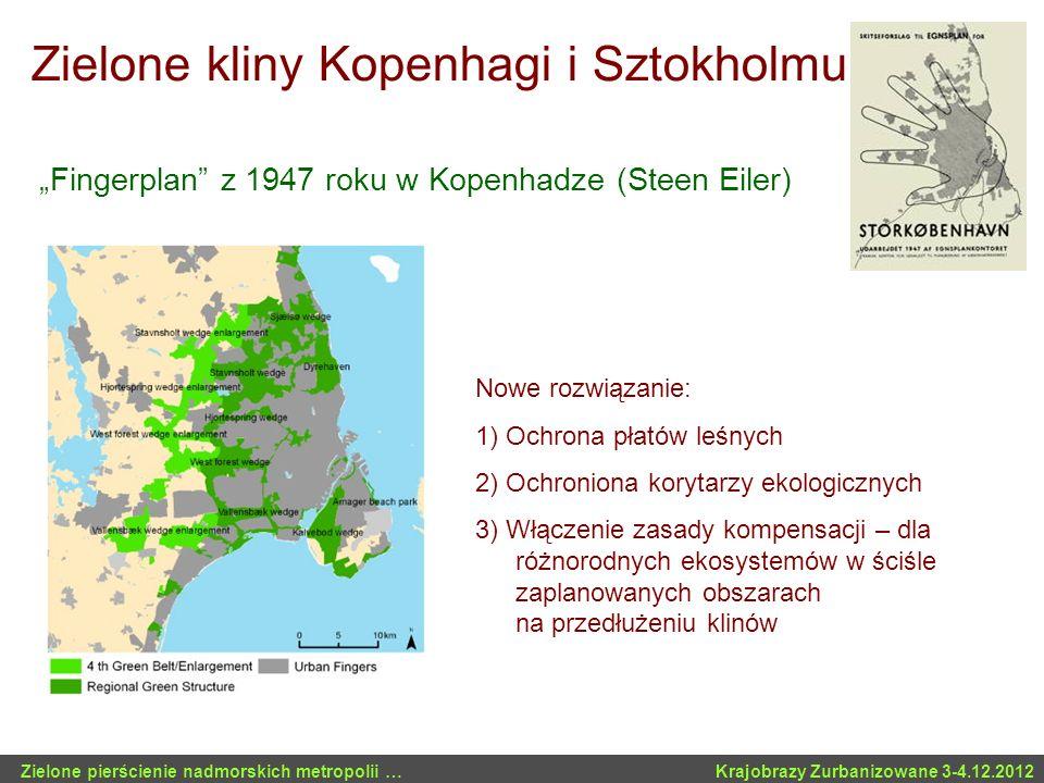 Zielone kliny Kopenhagi i Sztokholmu Fingerplan z 1947 roku w Kopenhadze (Steen Eiler) Nowe rozwiązanie: 1) Ochrona płatów leśnych 2) Ochroniona koryt