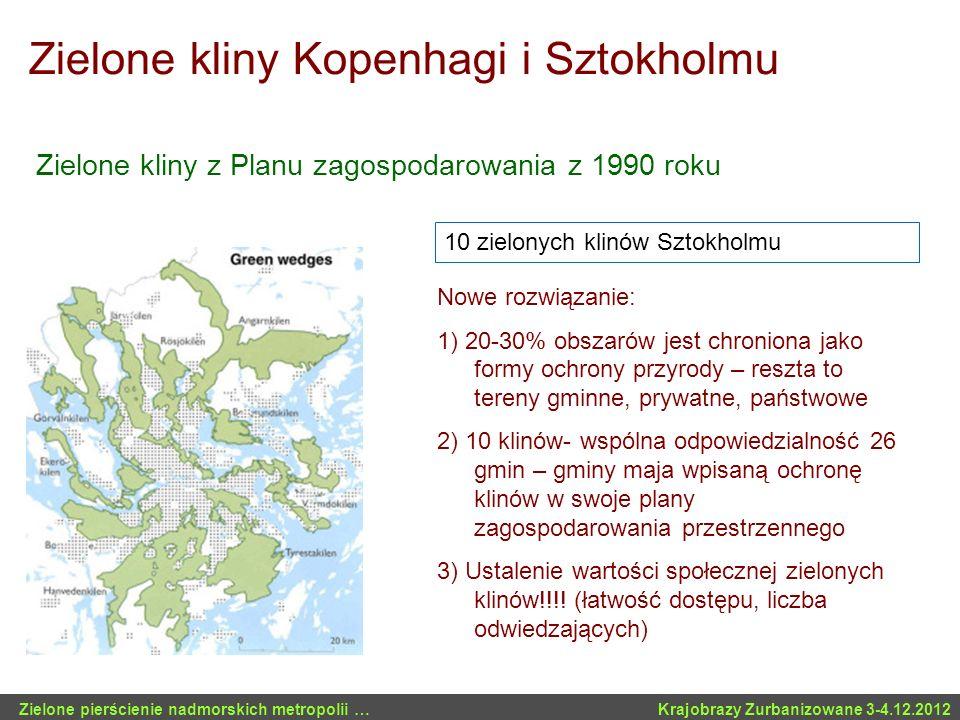 Zielone kliny Kopenhagi i Sztokholmu Zielone kliny z Planu zagospodarowania z 1990 roku Nowe rozwiązanie: 1) 20-30% obszarów jest chroniona jako formy