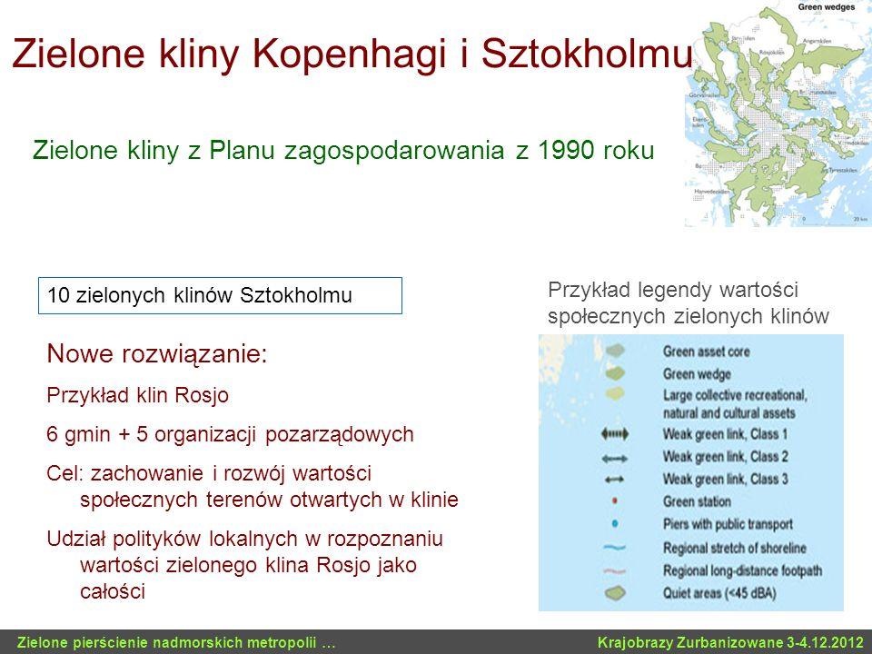 Zielone kliny z Planu zagospodarowania z 1990 roku Nowe rozwiązanie: Przykład klin Rosjo 6 gmin + 5 organizacji pozarządowych Cel: zachowanie i rozwój