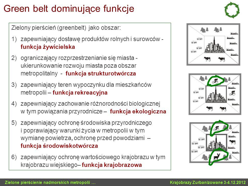 Green belt dominujące funkcje Zielony pierścień (greenbelt) jako obszar: 1)zapewniający dostawę produktów rolnych i surowców - funkcja żywicielska 2)o
