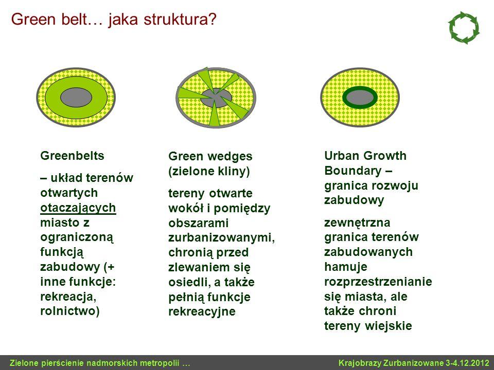 Green belt… jaka struktura? Greenbelts – układ terenów otwartych otaczających miasto z ograniczoną funkcją zabudowy (+ inne funkcje: rekreacja, rolnic