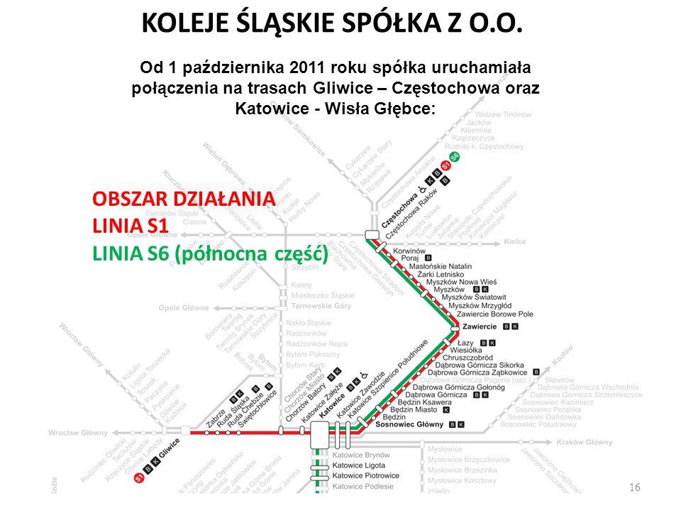 KOLEJE ŚLĄSKIE SPÓŁKA Z O.O. OBSZAR DZIAŁANIA LINIA S1 LINIA S6 (północna część) 16 Od 1 października 2011 roku spółka uruchamiała połączenia na trasa