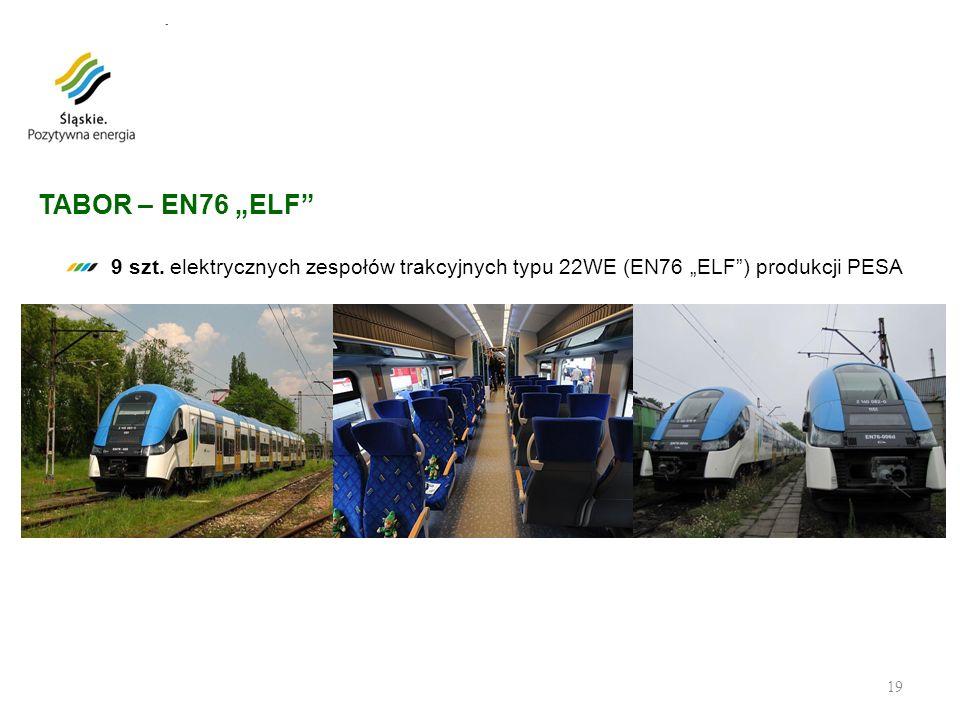 TABOR – EN76 ELF 9 szt. elektrycznych zespołów trakcyjnych typu 22WE (EN76 ELF) produkcji PESA 19