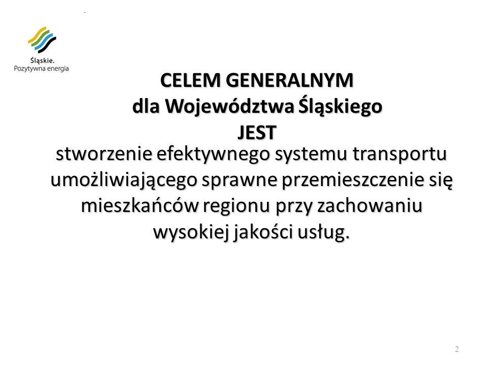 2 CELEM GENERALNYM dla Województwa Śląskiego JEST stworzenie efektywnego systemu transportu umożliwiającego sprawne przemieszczenie się mieszkańców re