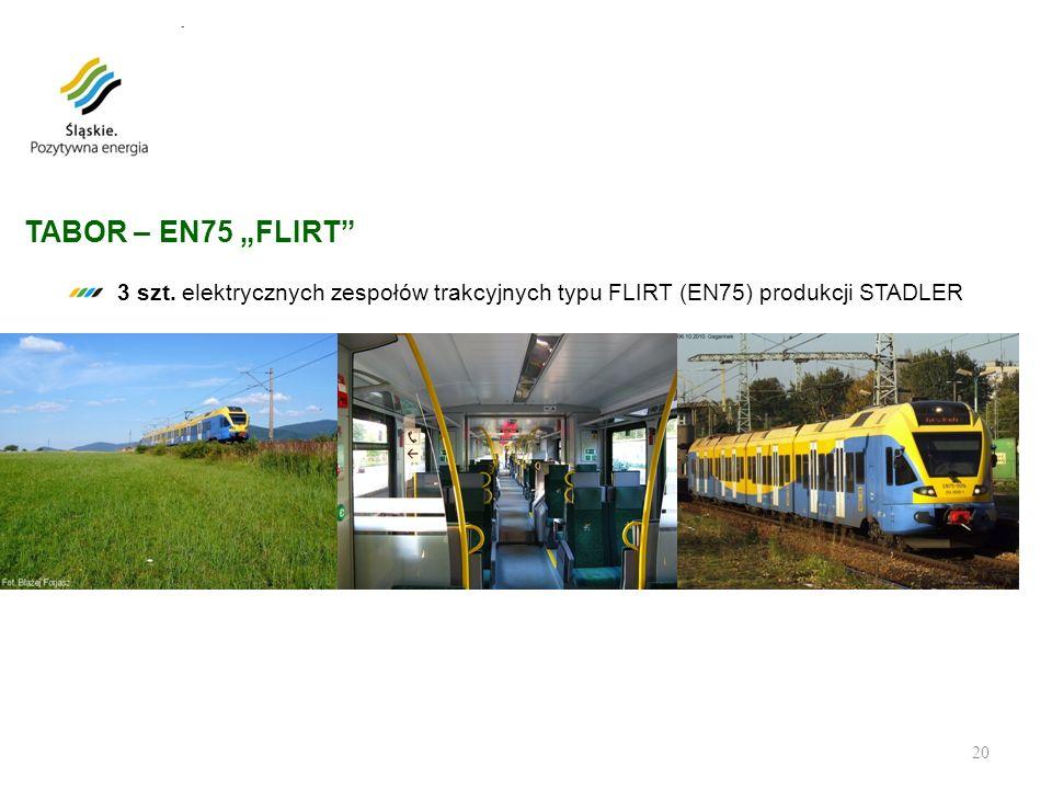 TABOR – EN75 FLIRT 3 szt. elektrycznych zespołów trakcyjnych typu FLIRT (EN75) produkcji STADLER 20