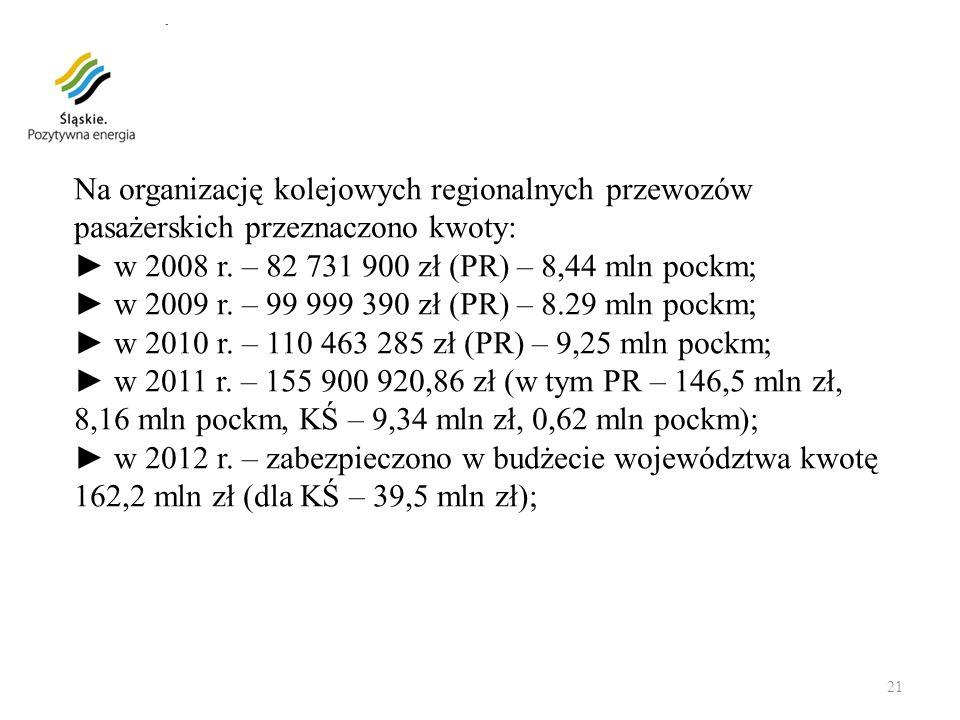21 Na organizację kolejowych regionalnych przewozów pasażerskich przeznaczono kwoty: w 2008 r. – 82 731 900 zł (PR) – 8,44 mln pockm; w 2009 r. – 99 9