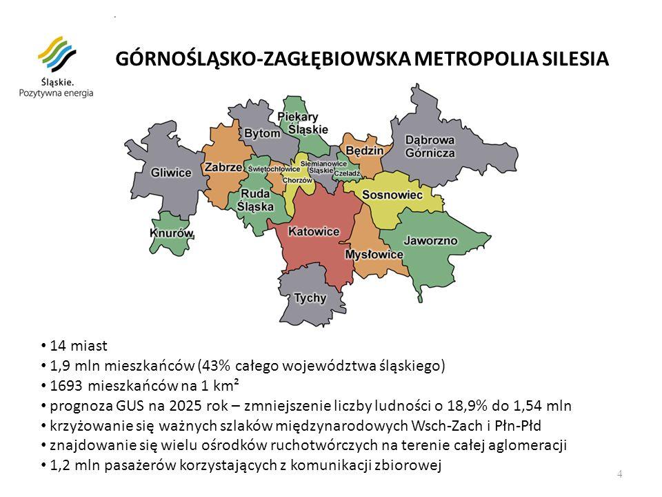 4 GÓRNOŚLĄSKO-ZAGŁĘBIOWSKA METROPOLIA SILESIA 14 miast 1,9 mln mieszkańców (43% całego województwa śląskiego) 1693 mieszkańców na 1 km² prognoza GUS n