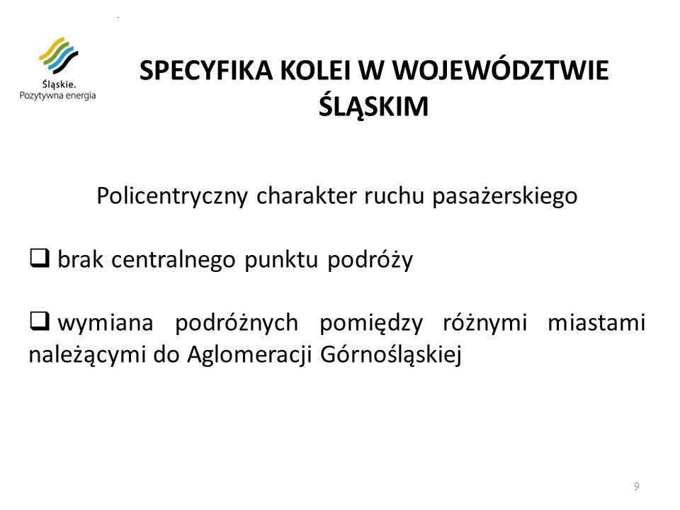 SZYBKA KOLEJ REGIONALNA (SKR) kluczowym projektem województwa śląskiego 12 grudnia 2008 roku podpisano Porozumienie Nr 134/KT/2008 pomiędzy Województwem Śląskim a Urzędem Miasta Tychy, przy udziale Miejskiego Zarządu Komunikacji w Tychach oraz Przewozów Regionalnych, w sprawie wspólnej realizacji zadań publicznych dotyczących połączeń autobusowo- trolejbusowych oraz kolejowych pomiędzy Katowicami i Tychami, jak również taryfy biletowej obowiązującej w pociągach relacji Tychy Miasto – Katowice, Katowice – Tychy Miasto.