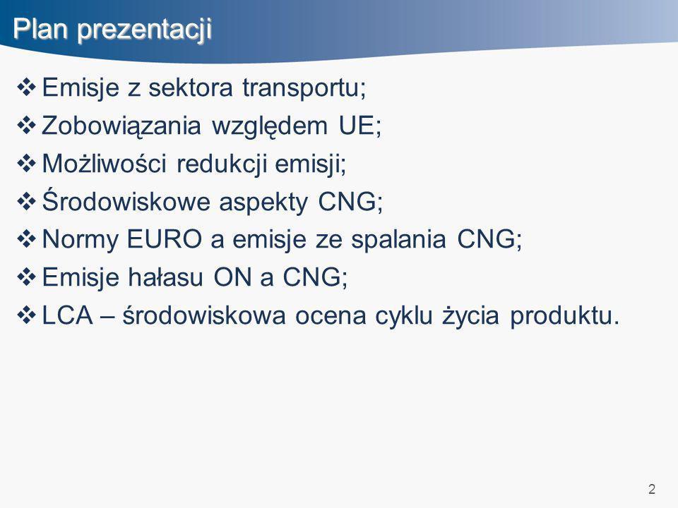 3 Emisje z sektora transportu 32% końcowego zużycia energii w UE; 21% emisji gazów cieplarnianych w UE; Polska – aglomeracje miejskie: 99% tlenku węgla; 96% sadzy; 76% tlenków azotu; inne niebezpieczne związki: benzen, dwutlenek siarki, wielopierścieniowe węglowodory aromatyczne, związki karbonylowe, itp.
