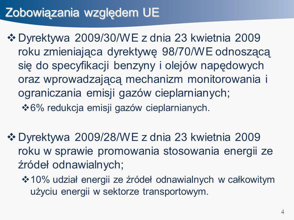 4 Zobowiązania względem UE Dyrektywa 2009/30/WE z dnia 23 kwietnia 2009 roku zmieniająca dyrektywę 98/70/WE odnoszącą się do specyfikacji benzyny i ol