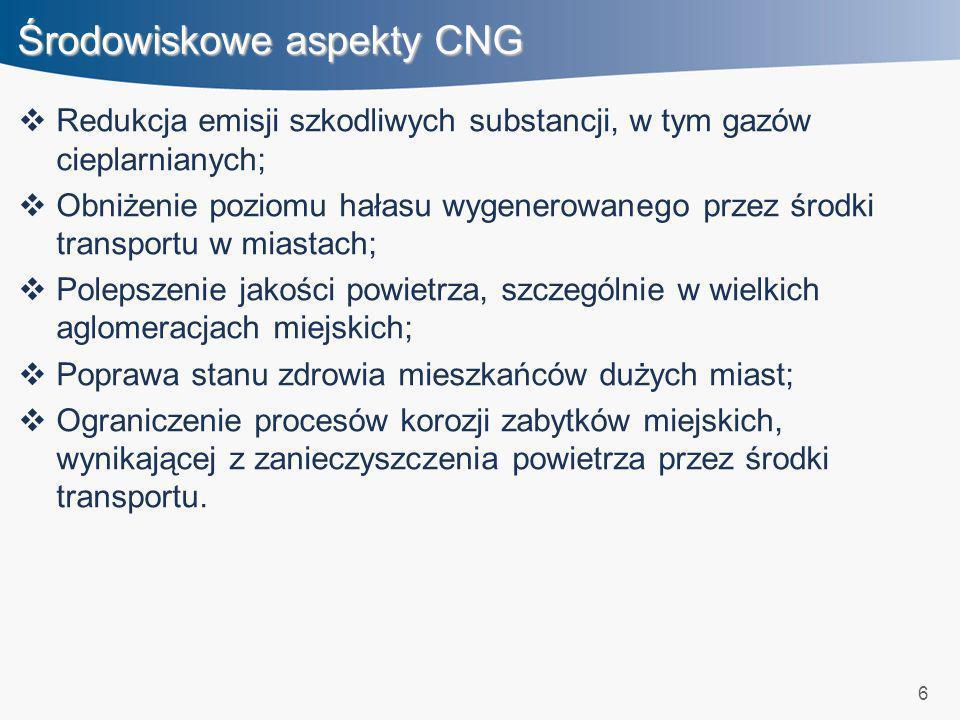 6 Środowiskowe aspekty CNG Redukcja emisji szkodliwych substancji, w tym gazów cieplarnianych; Obniżenie poziomu hałasu wygenerowanego przez środki tr