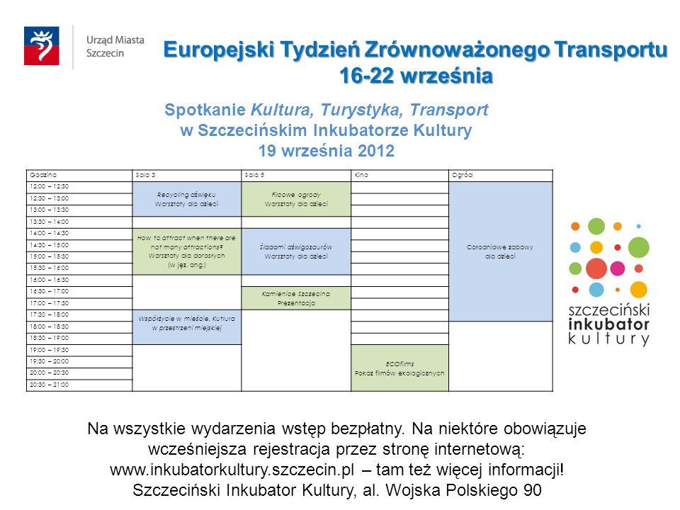 Spotkanie Kultura, Turystyka, Transport w Szczecińskim Inkubatorze Kultury 19 września 2012 Europejski Tydzień Zrównoważonego Transportu 16-22 września GodzinaSala 3Sala 5KinoOgród 12:00 – 12:30 Recycling dźwięku Warsztaty dla dzieci Filcowe ogrody Warsztaty dla dzieci Całodniowe zabawy dla dzieci 12:30 – 13:00 13:00 – 13:30 13:30 – 14:00 14:00 – 14:30 How to attract when there are not many attractions.