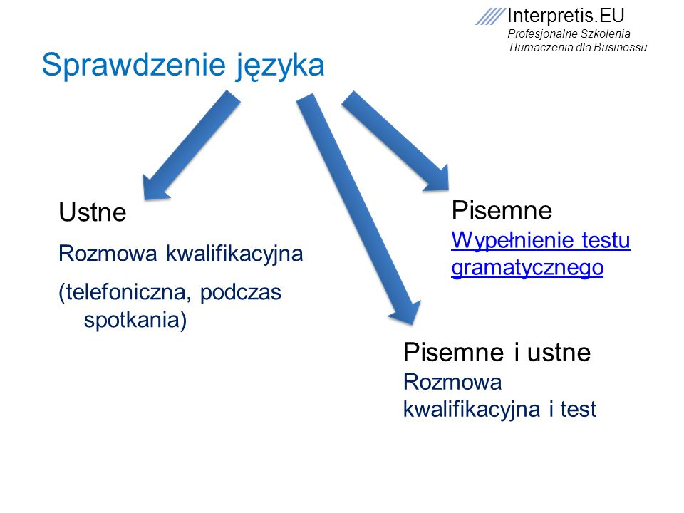 Interpretis.EU Profesjonalne Szkolenia Tłumaczenia dla Businessu Sprawdzenie języka Ustne Rozmowa kwalifikacyjna (telefoniczna, podczas spotkania) Pis