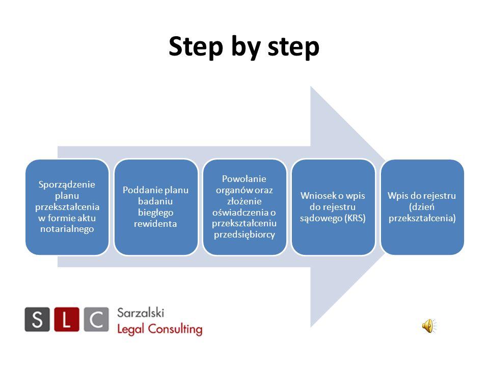 Co oznacza przekształcenie? Przedsiębiorca przekształcany umowy (najem, umowy handlowe, umowy o współpracy) koncesje, licencje, zezwolenia prawa na do