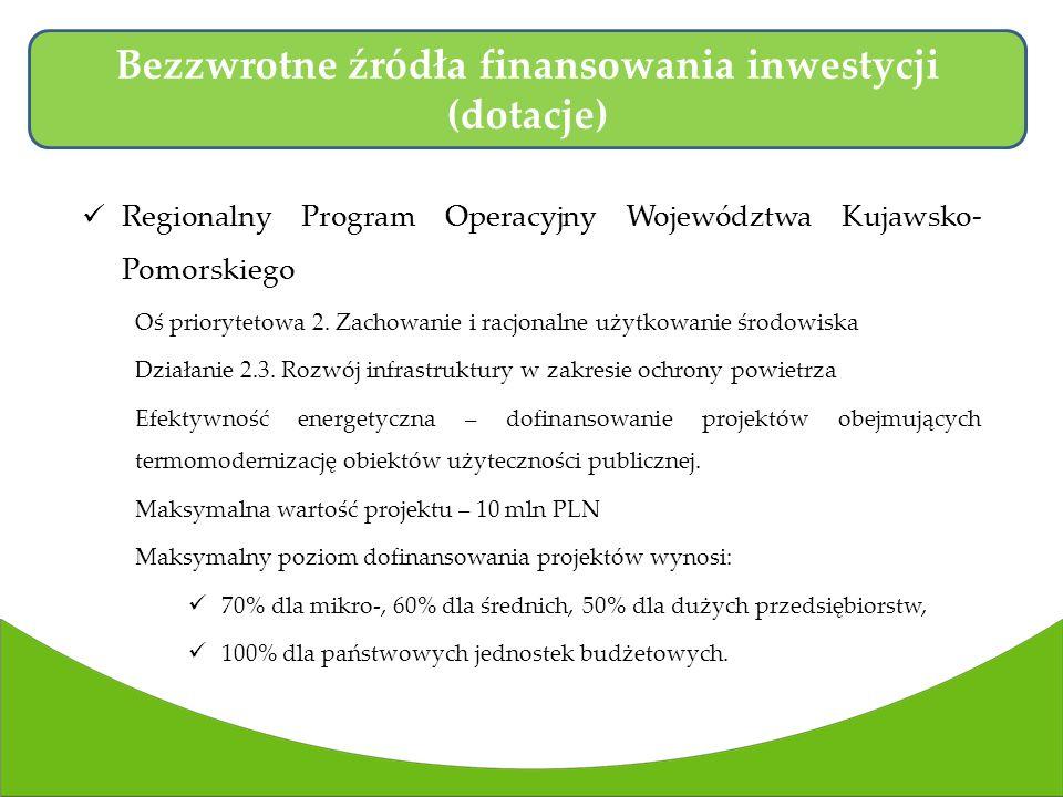 Regionalny Program Operacyjny Województwa Kujawsko- Pomorskiego Oś priorytetowa 2.