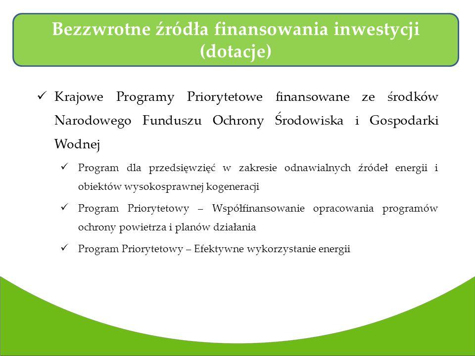 Krajowe Programy Priorytetowe finansowane ze środków Narodowego Funduszu Ochrony Środowiska i Gospodarki Wodnej Program dla przedsięwzięć w zakresie odnawialnych źródeł energii i obiektów wysokosprawnej kogeneracji Program Priorytetowy – Współfinansowanie opracowania programów ochrony powietrza i planów działania Program Priorytetowy – Efektywne wykorzystanie energii Bezzwrotne źródła finansowania inwestycji (dotacje)