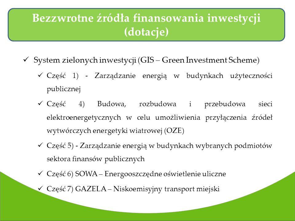 System zielonych inwestycji (GIS – Green Investment Scheme) Część 1) - Zarządzanie energią w budynkach użyteczności publicznej Część 4) Budowa, rozbudowa i przebudowa sieci elektroenergetycznych w celu umożliwienia przyłączenia źródeł wytwórczych energetyki wiatrowej (OZE) Część 5) - Zarządzanie energią w budynkach wybranych podmiotów sektora finansów publicznych Część 6) SOWA – Energooszczędne oświetlenie uliczne Część 7) GAZELA – Niskoemisyjny transport miejski Bezzwrotne źródła finansowania inwestycji (dotacje)