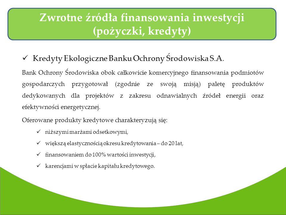 Kredyty Ekologiczne Banku Ochrony Środowiska S.A.