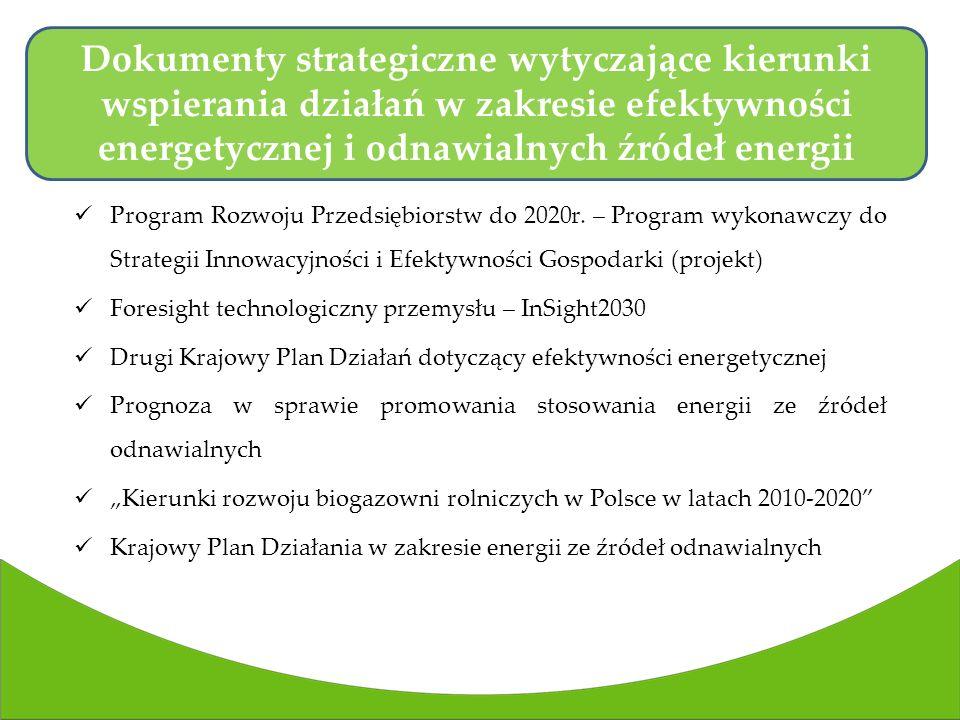 Program Rozwoju Przedsiębiorstw do 2020r.