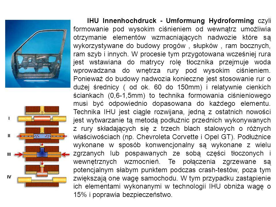 IHU Innenhochdruck - Umformung Hydroforming czyli formowanie pod wysokim ciśnieniem od wewnątrz umożliwia otrzymanie elementów wzmacniających nadwozie
