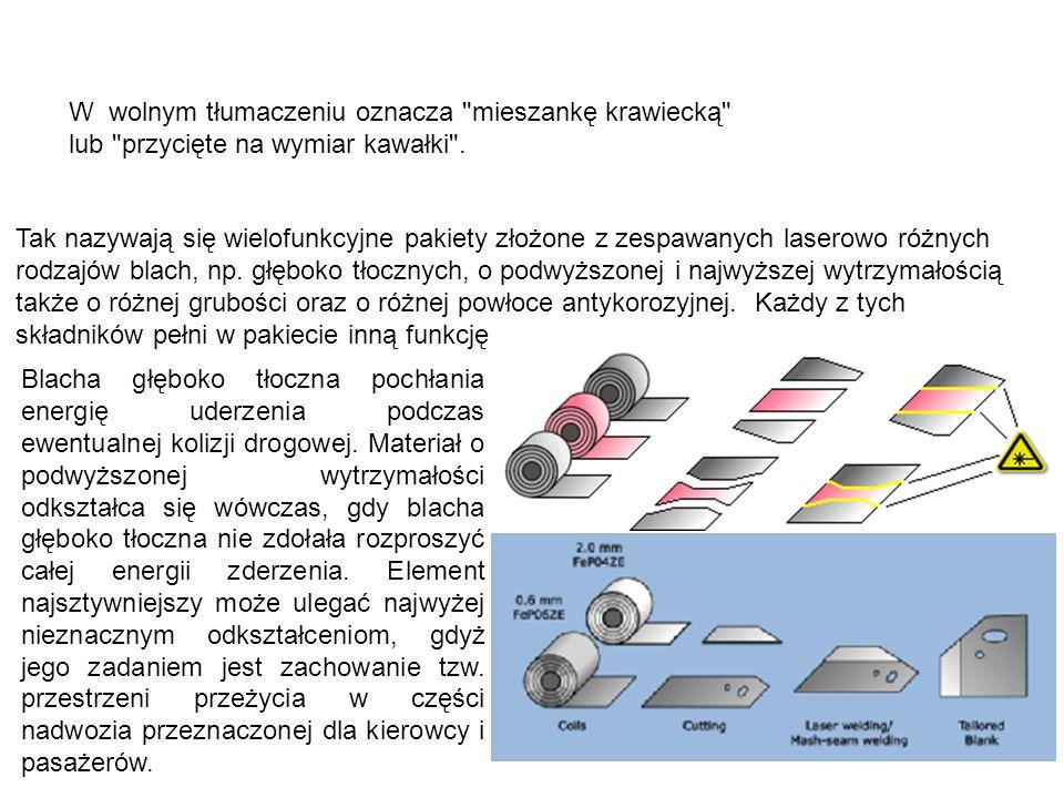 W nowoczesnych nadwoziach spotyka się również elementy typu tailored blanks służące do miejscowego usztywnienia silnie obciążonych węzłów konstrukcyjnych lub do zmniejszenia ogólnej masy pojazdu dzięki zastosowaniu w mniej obciążonych partiach konstrukcji blach o mniejszej grubości, np.