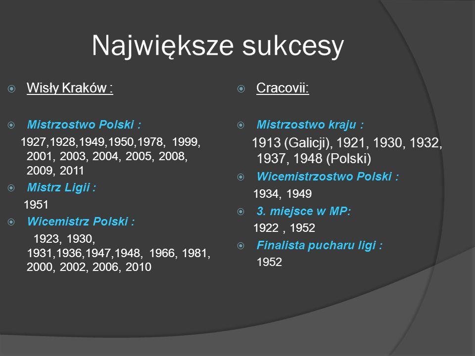 Największe sukcesy Wisły Kraków : Mistrzostwo Polski : 1927,1928,1949,1950,1978, 1999, 2001, 2003, 2004, 2005, 2008, 2009, 2011 Mistrz Ligii : 1951 Wicemistrz Polski : 1923, 1930, 1931,1936,1947,1948, 1966, 1981, 2000, 2002, 2006, 2010 Cracovii: Mistrzostwo kraju : 1913 (Galicji), 1921, 1930, 1932, 1937, 1948 (Polski) Wicemistrzostwo Polski : 1934, 1949 3.