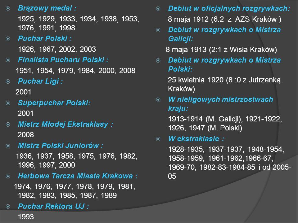 Brązowy medal : 1925, 1929, 1933, 1934, 1938, 1953, 1976, 1991, 1998 Puchar Polski : 1926, 1967, 2002, 2003 Finalista Pucharu Polski : 1951, 1954, 1979, 1984, 2000, 2008 Puchar Ligi : 2001 Superpuchar Polski: 2001 Mistrz Młodej Ekstraklasy : 2008 Mistrz Polski Juniorów : 1936, 1937, 1958, 1975, 1976, 1982, 1996, 1997, 2000 Herbowa Tarcza Miasta Krakowa : 1974, 1976, 1977, 1978, 1979, 1981, 1982, 1983, 1985, 1987, 1989 Puchar Rektora UJ : 1993 Debiut w oficjalnych rozgrywkach: 8 maja 1912 (6:2 z AZS Kraków ) Debiut w rozgrywkach o Mistrza Galicji: 8 maja 1913 (2:1 z Wisła Kraków) Debiut w rozgrywkach o Mistrza Polski: 25 kwietnia 1920 (8 :0 z Jutrzenką Kraków) W nieligowych mistrzostwach kraju: 1913-1914 (M.