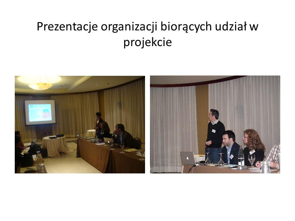Prezentacje organizacji biorących udział w projekcie