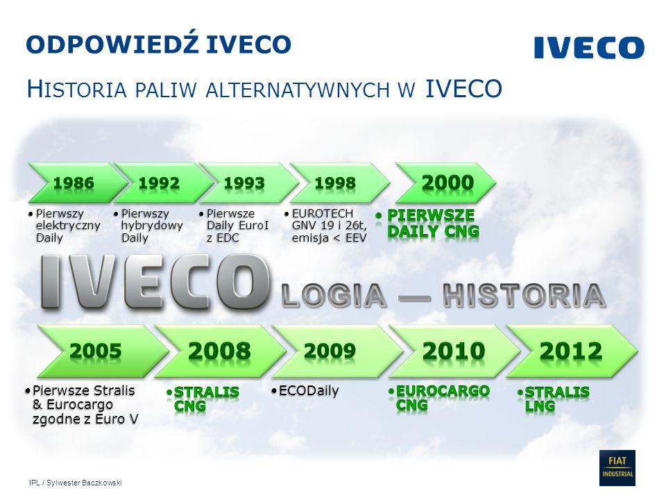 IPL / Sylwester Baczkowski 10 Pierwsze Stralis & Eurocargo zgodne z Euro VPierwsze Stralis & Eurocargo zgodne z Euro V ECODailyECODaily Pierwszy elekt