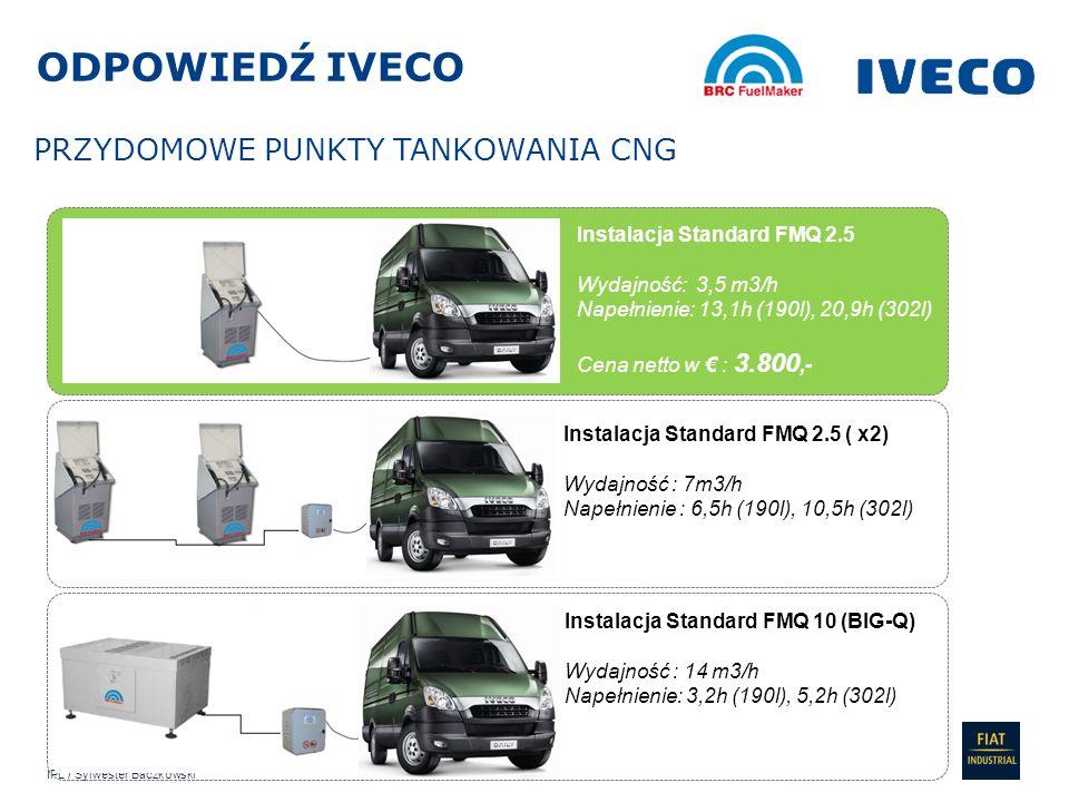 IPL / Sylwester Baczkowski Instalacja Standard FMQ 2.5 Wydajność: 3,5 m3/h Napełnienie: 13,1h (190l), 20,9h (302l) Cena netto w : 3.800,- Instalacja S
