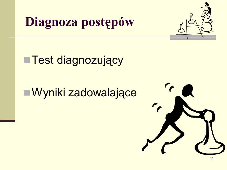 15 Diagnoza postępów Test diagnozujący Wyniki zadowalające