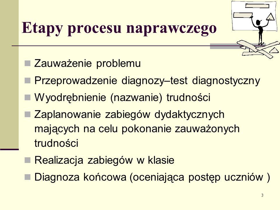 3 Etapy procesu naprawczego Zauważenie problemu Przeprowadzenie diagnozy–test diagnostyczny Wyodrębnienie (nazwanie) trudności Zaplanowanie zabiegów d
