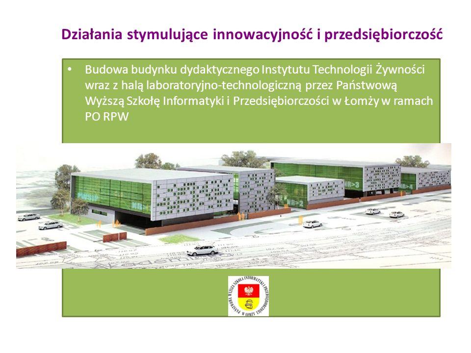 Działania stymulujące innowacyjność i przedsiębiorczość Budowa budynku dydaktycznego Instytutu Technologii Żywności wraz z halą laboratoryjno-technolo