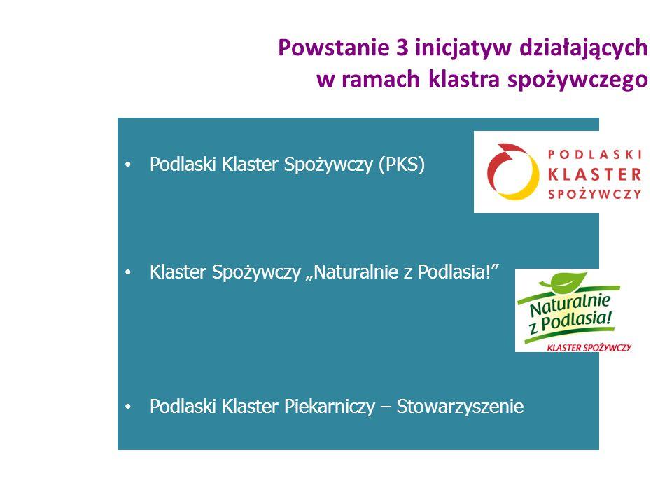 Powstanie 3 inicjatyw działających w ramach klastra spożywczego Podlaski Klaster Spożywczy (PKS) Klaster Spożywczy Naturalnie z Podlasia! Podlaski Kla