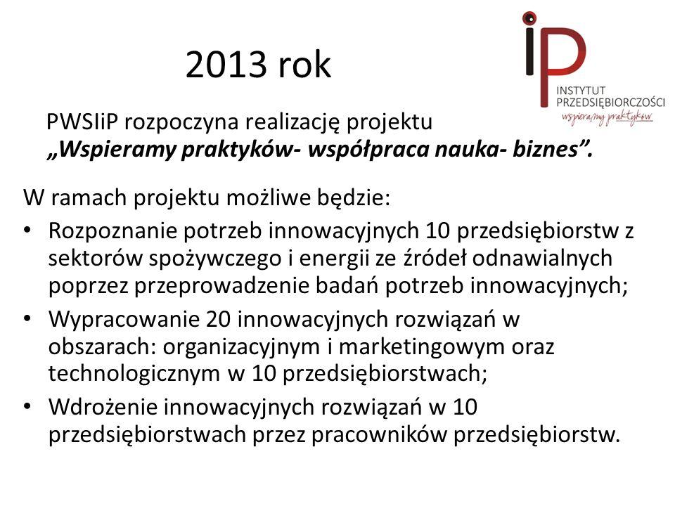 2013 rok PWSIiP rozpoczyna realizację projektu Wspieramy praktyków- współpraca nauka- biznes. W ramach projektu możliwe będzie: Rozpoznanie potrzeb in