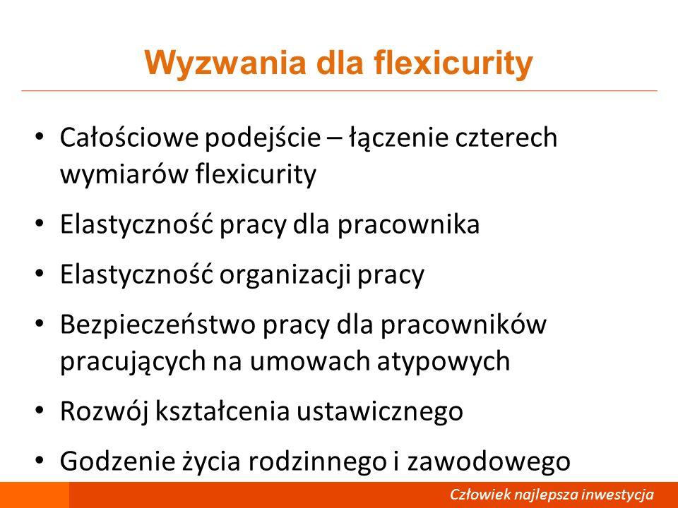 Człowiek – najlepsza inwestycja Wyzwania dla flexicurity Całościowe podejście – łączenie czterech wymiarów flexicurity Elastyczność pracy dla pracowni