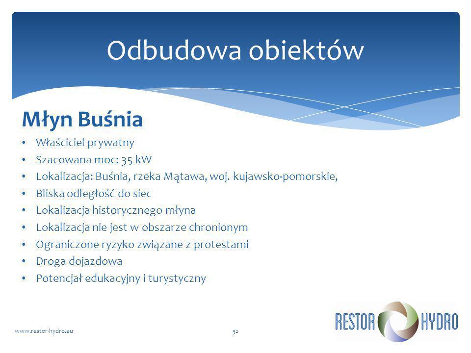 Młyn Buśnia Właściciel prywatny Szacowana moc: 35 kW Lokalizacja: Buśnia, rzeka Mątawa, woj. kujawsko-pomorskie, Bliska odległość do siec Lokalizacja