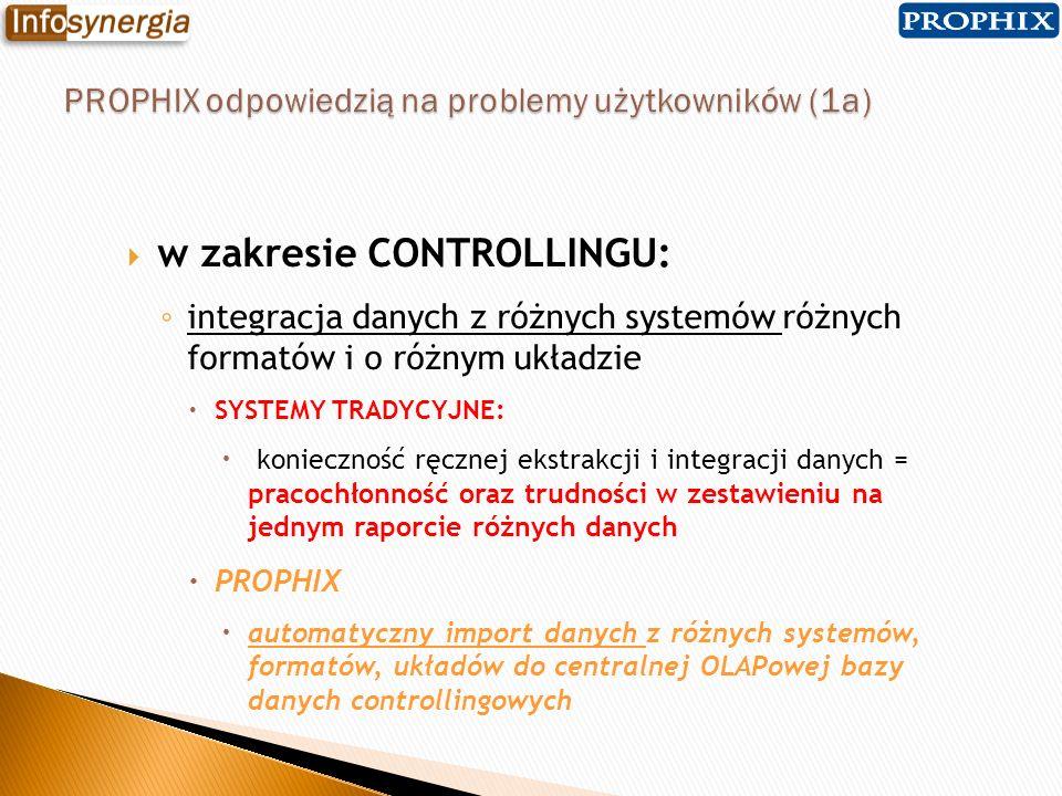 w zakresie CONTROLLINGU: integracja danych z różnych systemów różnych formatów i o różnym układzie SYSTEMY TRADYCYJNE: konieczność ręcznej ekstrakcji
