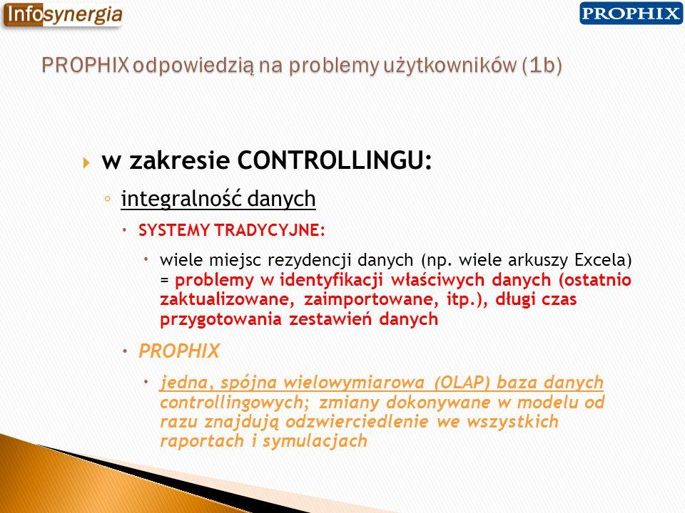 w zakresie CONTROLLINGU: integralność danych SYSTEMY TRADYCYJNE: wiele miejsc rezydencji danych (np. wiele arkuszy Excela) = problemy w identyfikacji