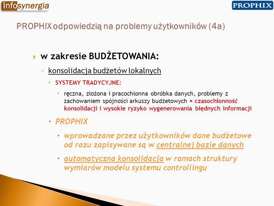 w zakresie BUDŻETOWANIA: konsolidacja budżetów lokalnych SYSTEMY TRADYCYJNE: ręczna, złożona i pracochłonna obróbka danych, problemy z zachowaniem spó