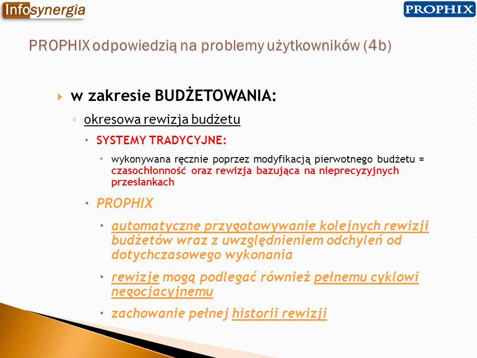 w zakresie BUDŻETOWANIA: okresowa rewizja budżetu SYSTEMY TRADYCYJNE: wykonywana ręcznie poprzez modyfikacją pierwotnego budżetu = czasochłonność oraz